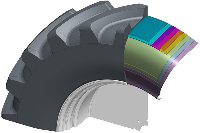 VX-Tractor tyre: internal resistance